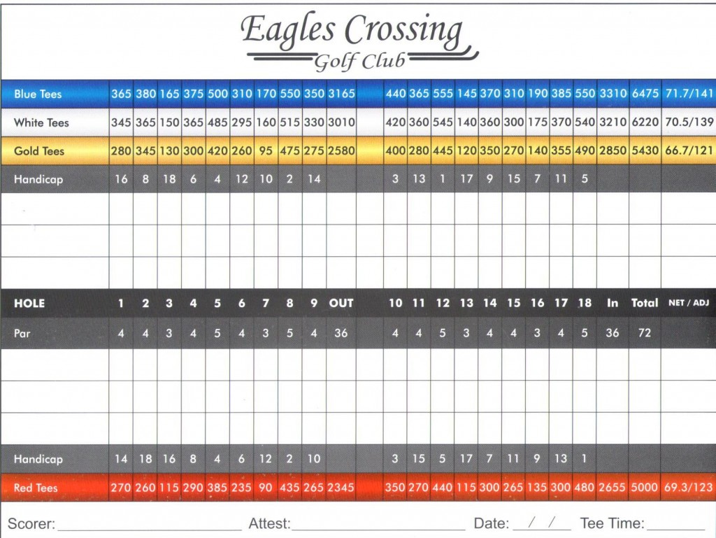 Eagles Crossing Scorecard 2017